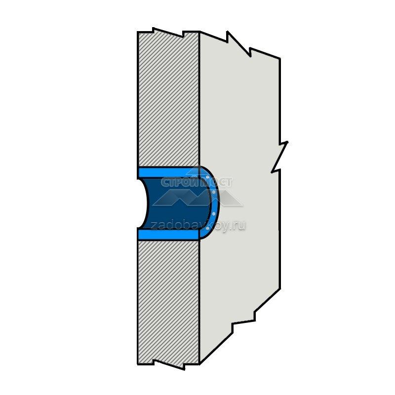 Гидроизоляция ввода водопроводного наливной пол сн 175